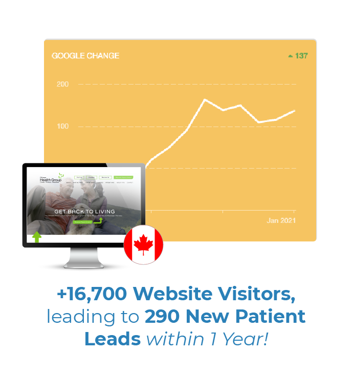 SEO PT Website Results Ottawa