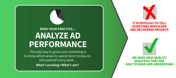 Does-your-practice-analyze-ad-performance-pt-advertising-checklist
