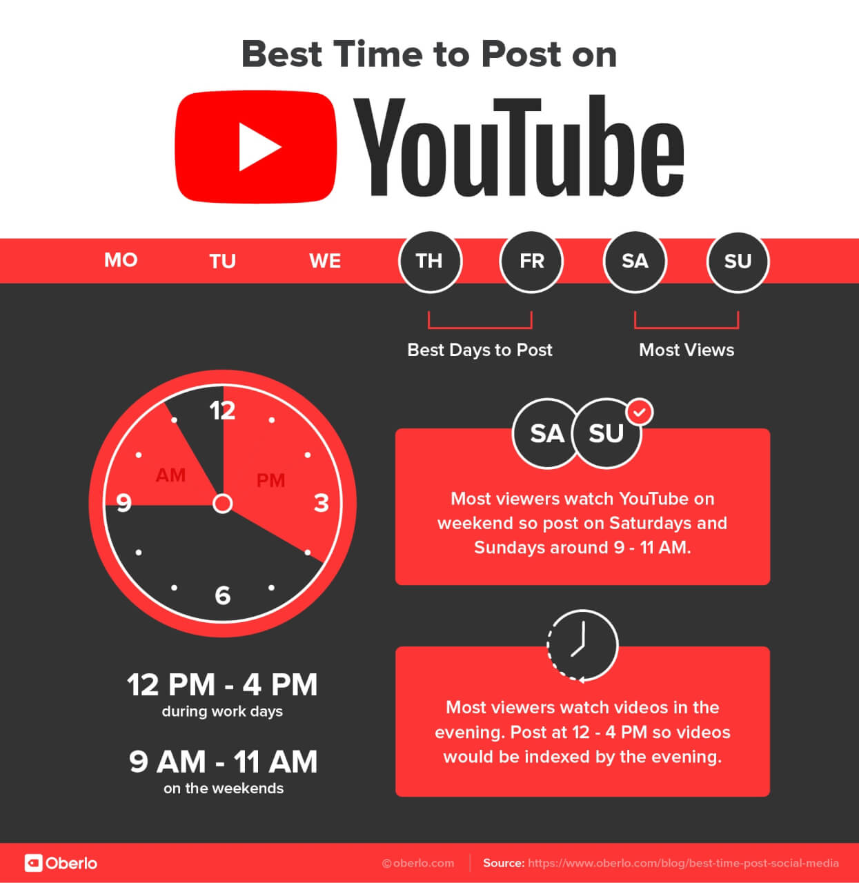 Best Times To Post On Youtube