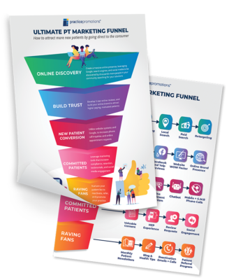 marketing funnel physical therapy