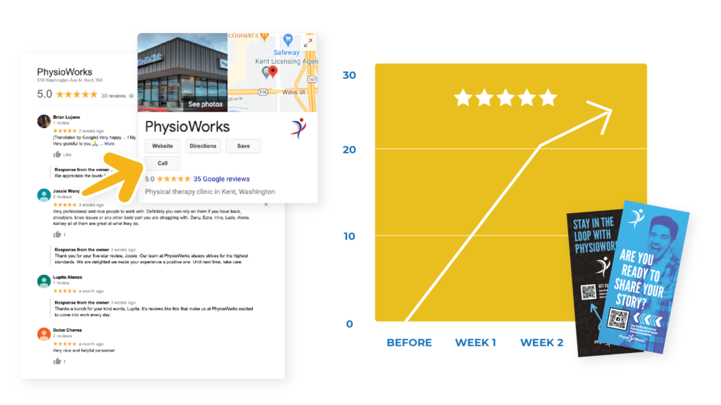 PhysioWorks Clinic Patient Online Google Reviews