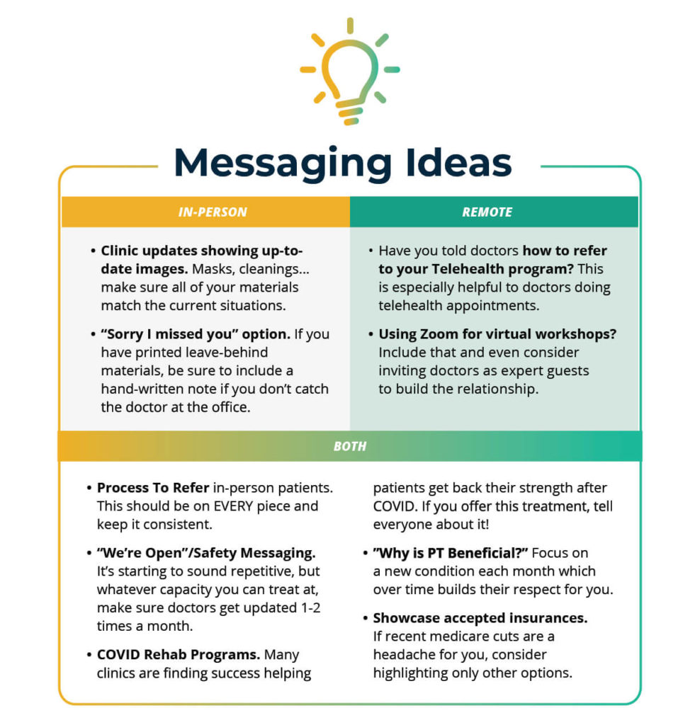 Referral Marketing Messaging Ideas in 2021